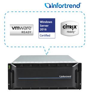 Almacenamiento Infortrend para virtualización